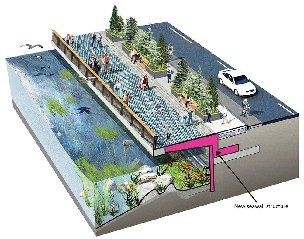 4 fontos érv az előregyártott betonelemek használata mellett a seattle-i Elliot Bay Seewall projektnél